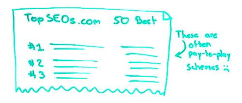 best-seo-companies-lists چگونه یک شرکت سئو قابل اعتماد برای سایت خود انتخاب کنید