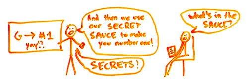 رمز ها و اسرار سئو - رمزی وجود ندارد !
